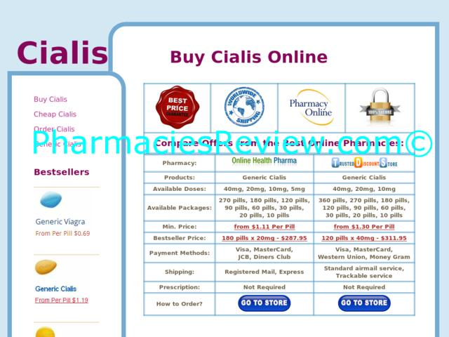 Cialis Line Prescription