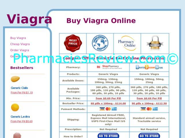 Target Google Viagra Order Cheap