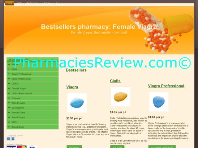 Viagra Site Reviews