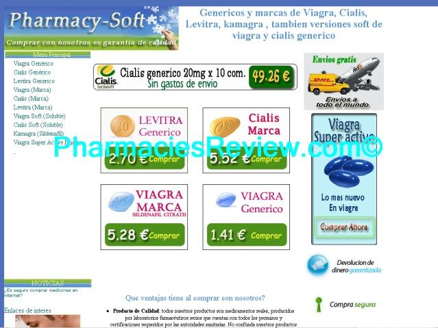 Viagra Solubility