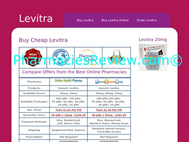 2Buy Cheap Levitra Online