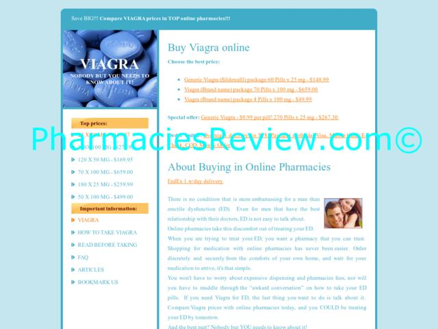 Viagra Compare Prices