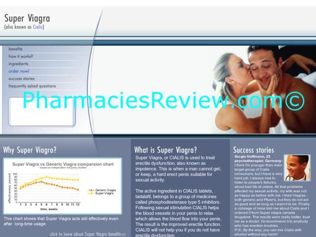 Online Viagra Perscription