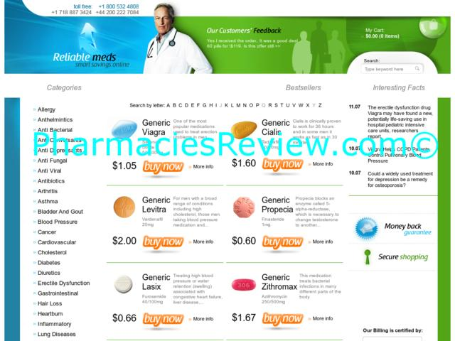 Drug Sildenafil Price list - Medindia