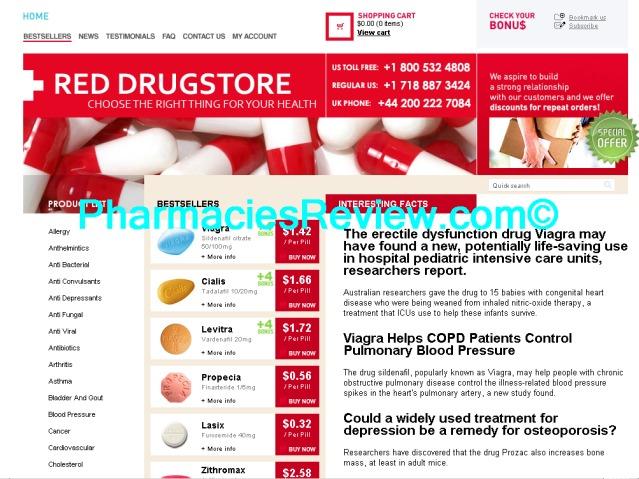 Viagra Drug Scams