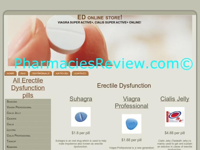 Erectile Dysfunction Viagra Sue