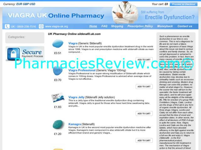 Generic Viagra And Online Pharmacies