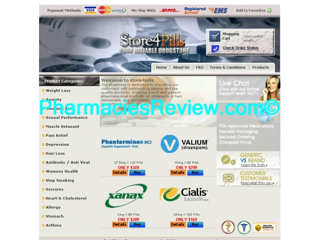 store4pills.com review