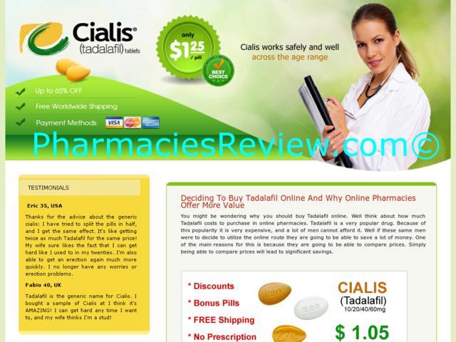 Gp Prescribed Cialis