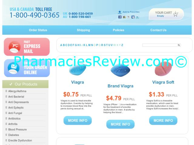 usaovernightpharmacy.com review