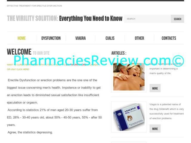 Get Viagra Online In Canada