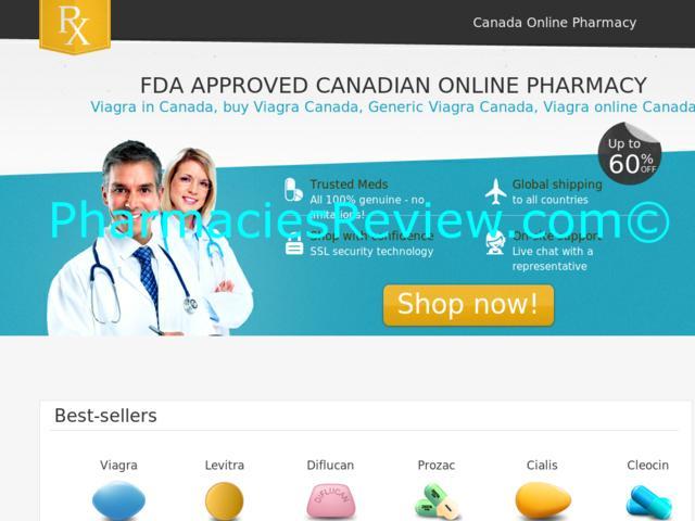 Shipping Viagra To Canada