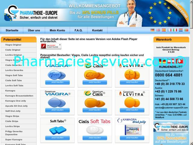 Online Scams Viagra
