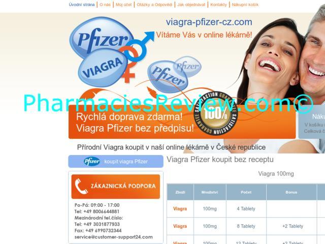Viagra Scams