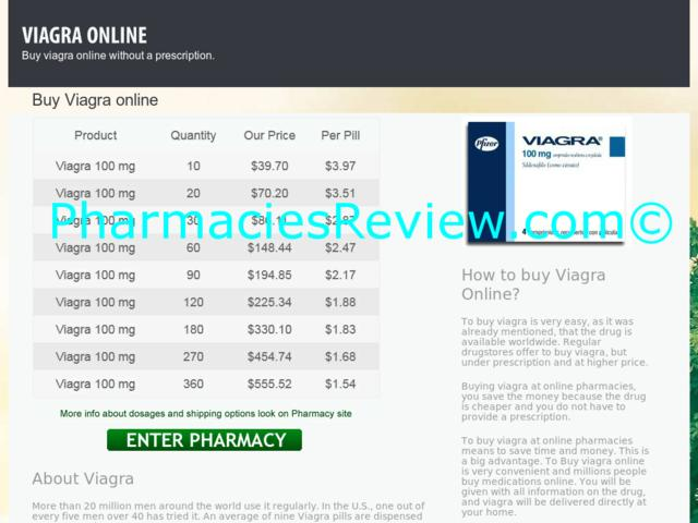 Viagra Available Online Without Prescription