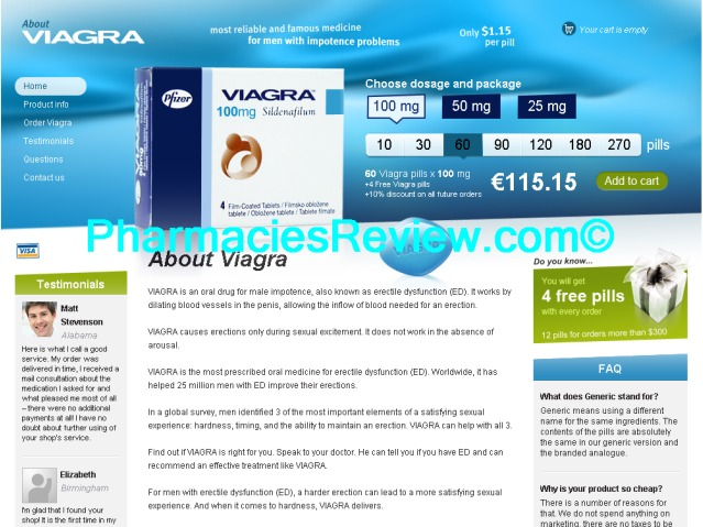 Pharmacy prices for viagra