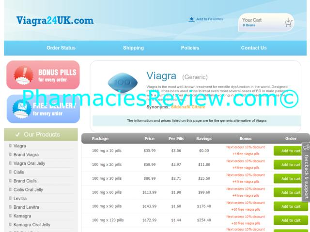 Viagra 24 Hour Delivery Uk