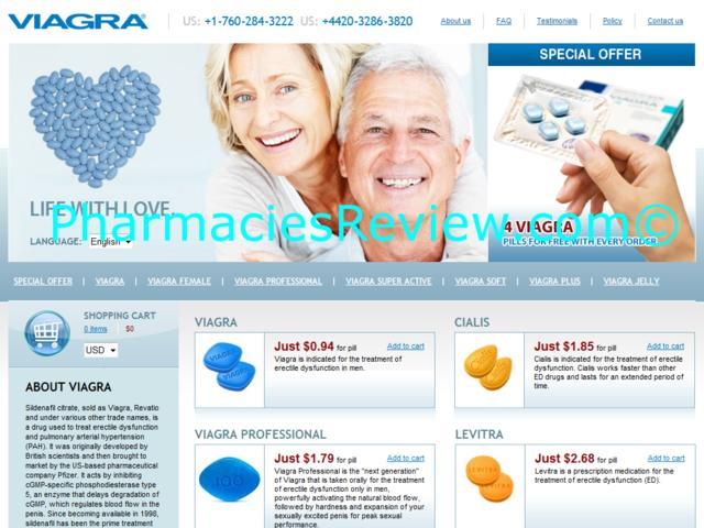 an analysis of the characteristics and effects of viagra a drug for the treatment of erectile dysfun Viagra: a success story for here was a new drug for the treatment of erectile the medicaid program automatically included viagra for the treatment of ed.