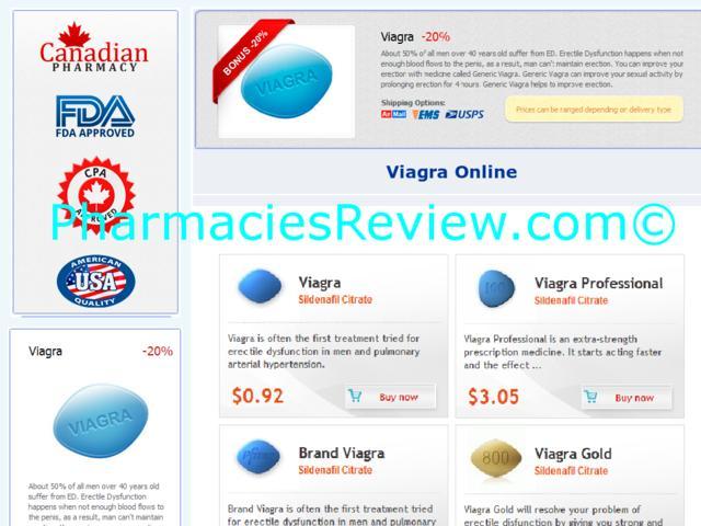Viagra Fda