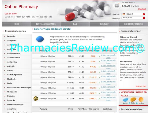 Propecia Drug and Medication User Reviews on RxList