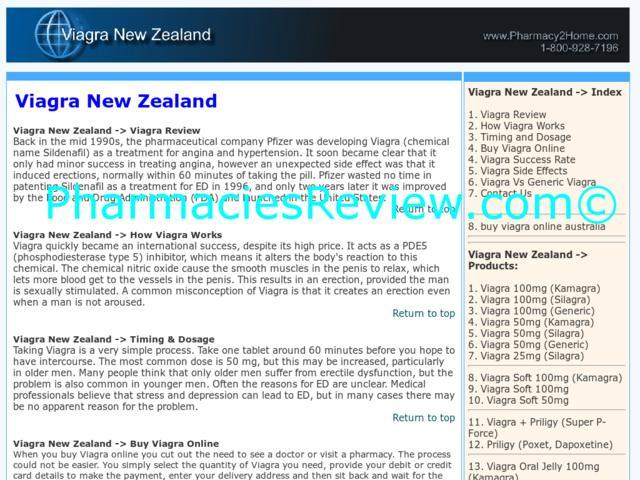Order Viagra Visit Your Doctor Online