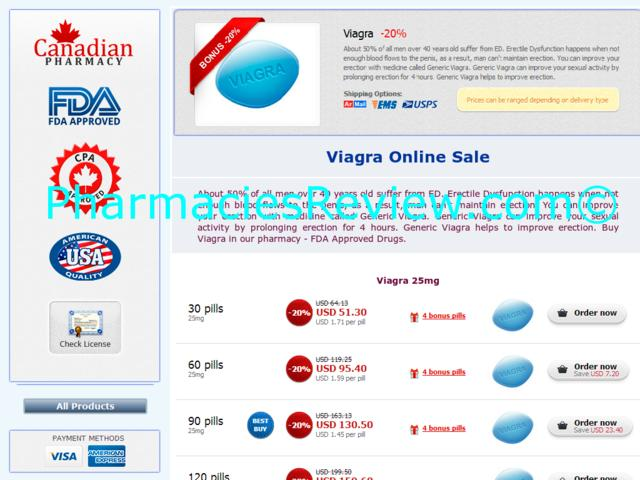 Online Viagra Sales Pharmacy