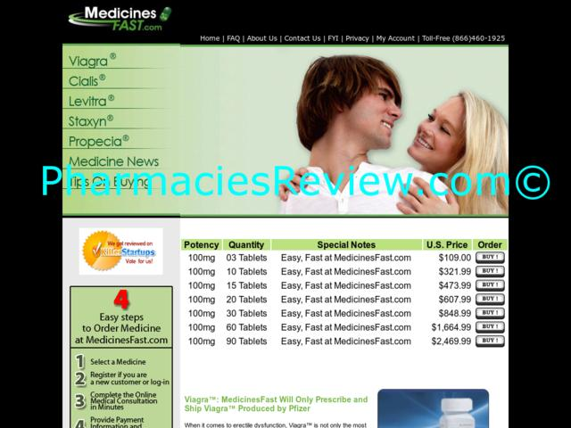 25Mg Viagra And Online Medical Consultation