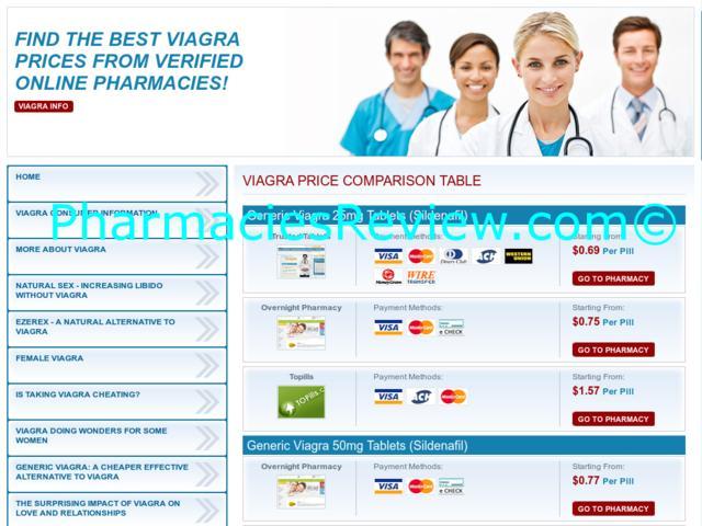 Viagra Best Price On Net