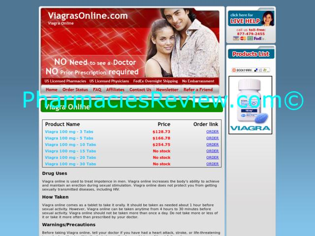 Viagra Online But Are