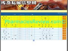 fz-pharmacy.com review