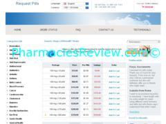 ha100mgviagra.com review