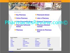 i-pharmacy.com review