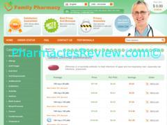 izithromax.com review