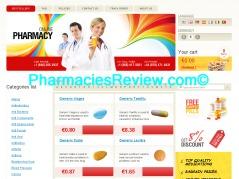 gofman pharmacy review