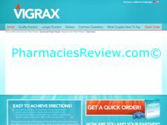 x10viagra-online-pharmacy.com review