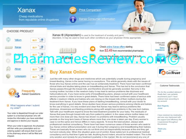 Online Doctor Xanax Learn How Online Doctors Can Write Prescriptions